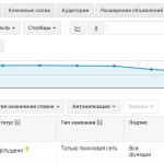 ctr_adwords